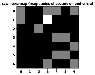 2D perlin noise map generator - the-cake-is-a-lie net